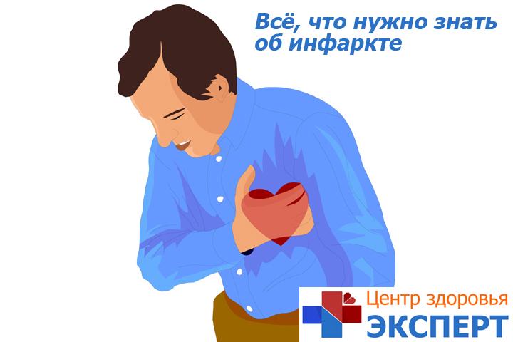 Всё, что нужно знать об инфаркте
